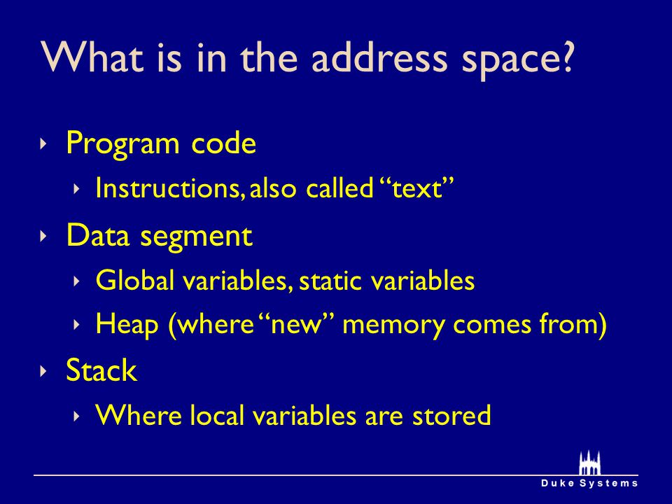 What is in the address space.
