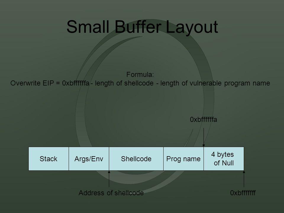 Small Buffer Layout 4 bytes of Null Prog nameShellcodeStackArgs/Env Address of shellcode0xbfffffff 0xbffffffa Formula: Overwrite EIP = 0xbffffffa - length of shellcode - length of vulnerable program name