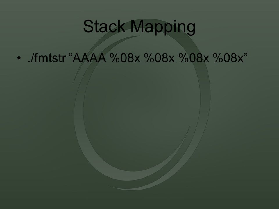 Stack Mapping./fmtstr AAAA %08x %08x %08x %08x