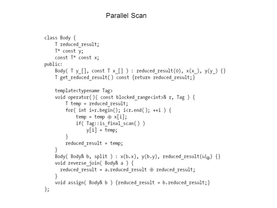 Parallel Scan