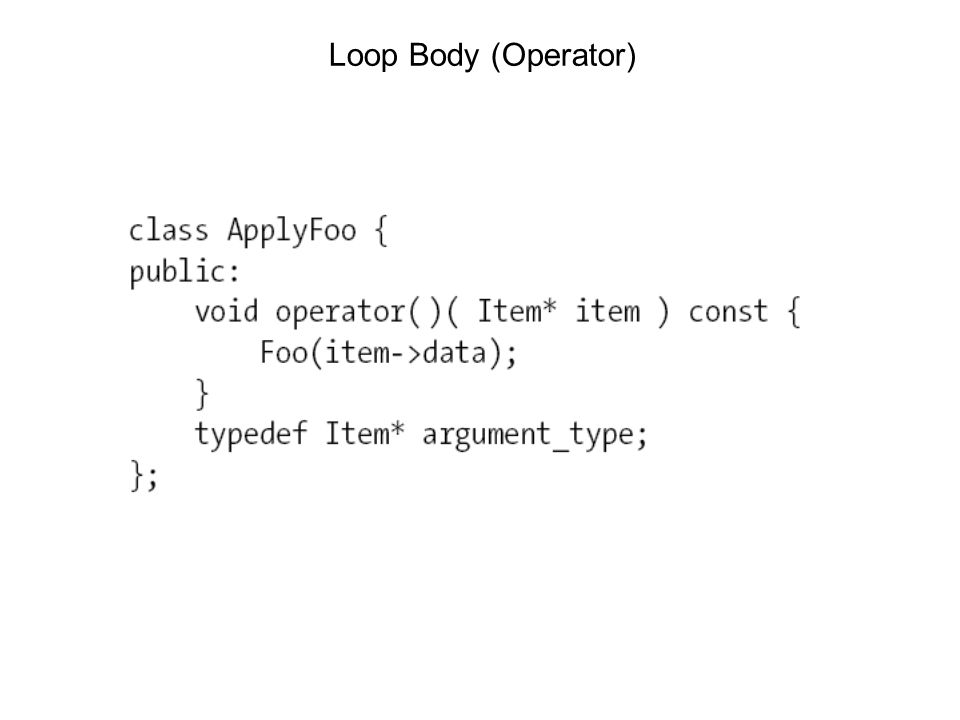Loop Body (Operator)