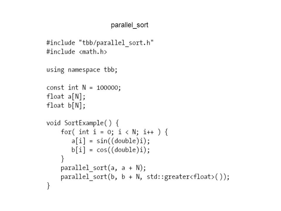 parallel_sort
