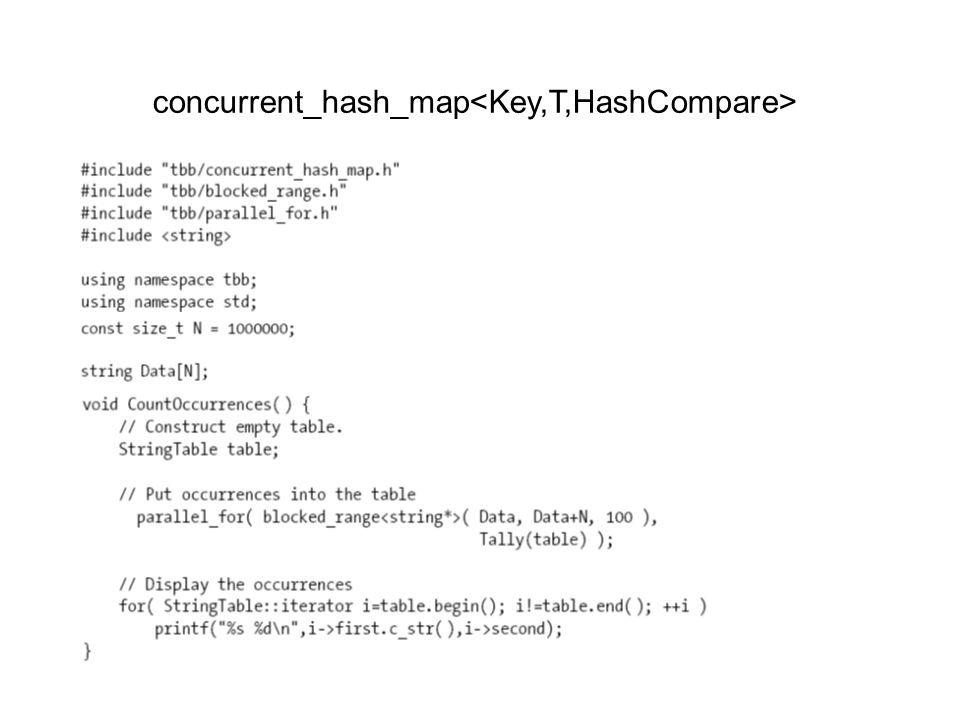 concurrent_hash_map