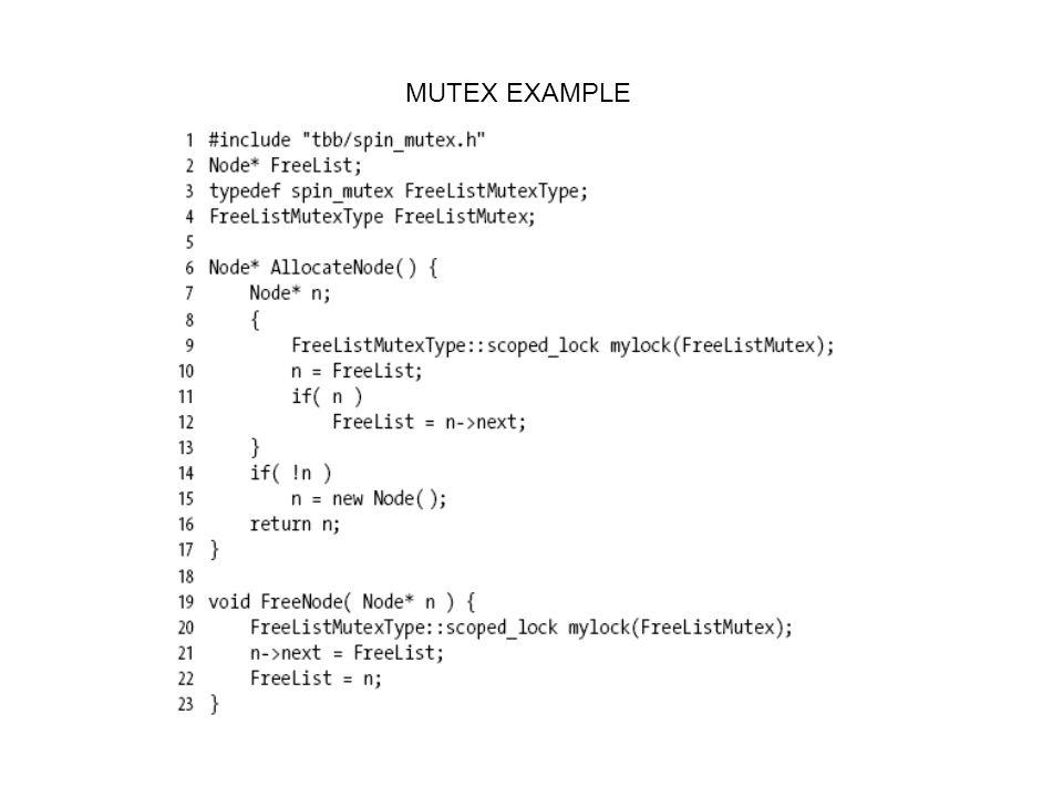 MUTEX EXAMPLE