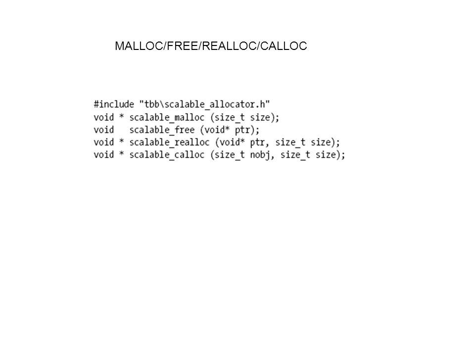 MALLOC/FREE/REALLOC/CALLOC