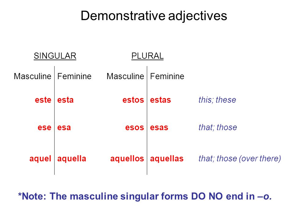  There are three sets of demonstrative adjectives.