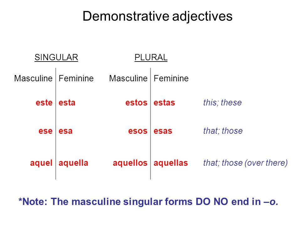 Demonstrative adjectives SINGULARPLURAL MasculineFeminineMasculineFeminine esteestaestosestasthis; these eseesaesosesasthat; those aquelaquellaaquello