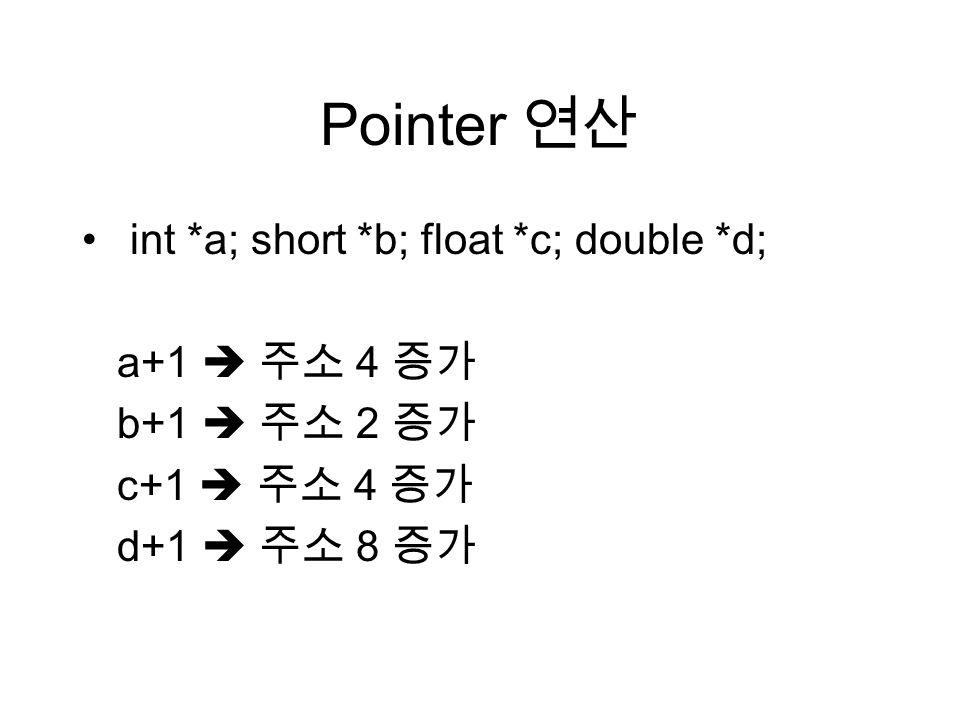 Pointer 연산 int *a; short *b; float *c; double *d; a+1  주소 4 증가 b+1  주소 2 증가 c+1  주소 4 증가 d+1  주소 8 증가