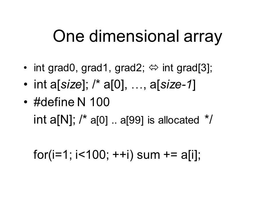 One dimensional array int grad0, grad1, grad2;  int grad[3]; int a[size]; /* a[0], …, a[size-1] #define N 100 int a[N]; /* a[0]..