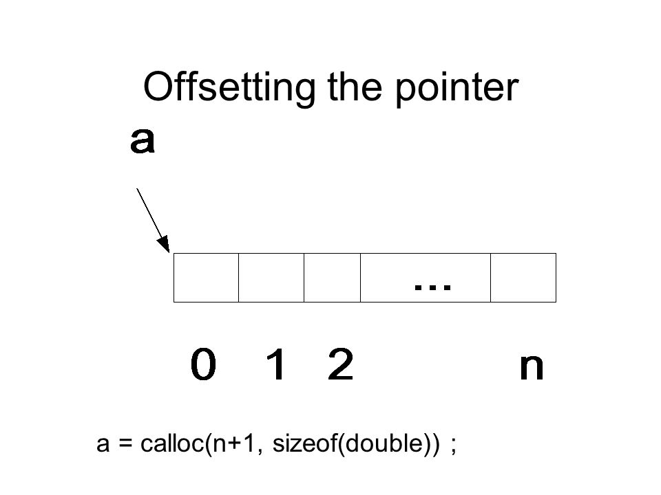 Offsetting the pointer a = calloc(n+1, sizeof(double)) ;