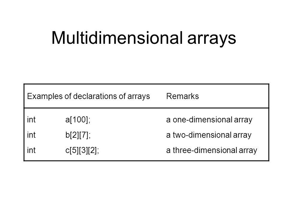 Multidimensional arrays Examples of declarations of arraysRemarks int a[100]; b[2][7]; c[5][3][2]; a one-dimensional array a two-dimensional array a three-dimensional array