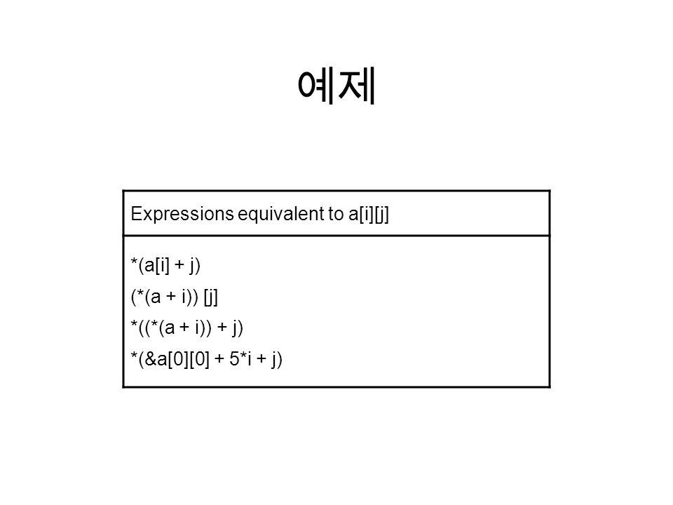 Expressions equivalent to a[i][j] *(a[i] + j) (*(a + i)) [j] *((*(a + i)) + j) *(&a[0][0] + 5*i + j) 예제