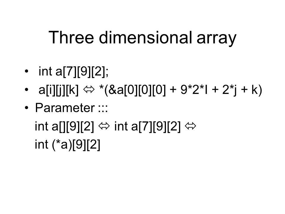 Three dimensional array int a[7][9][2]; a[i][j][k]  *(&a[0][0][0] + 9*2*I + 2*j + k) Parameter ::: int a[][9][2]  int a[7][9][2]  int (*a)[9][2]
