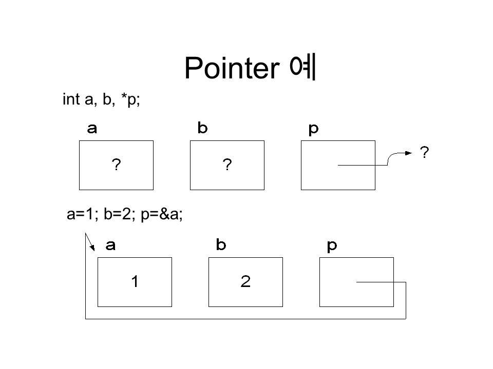 Pointer 예 int a, b, *p; a=1; b=2; p=&a;