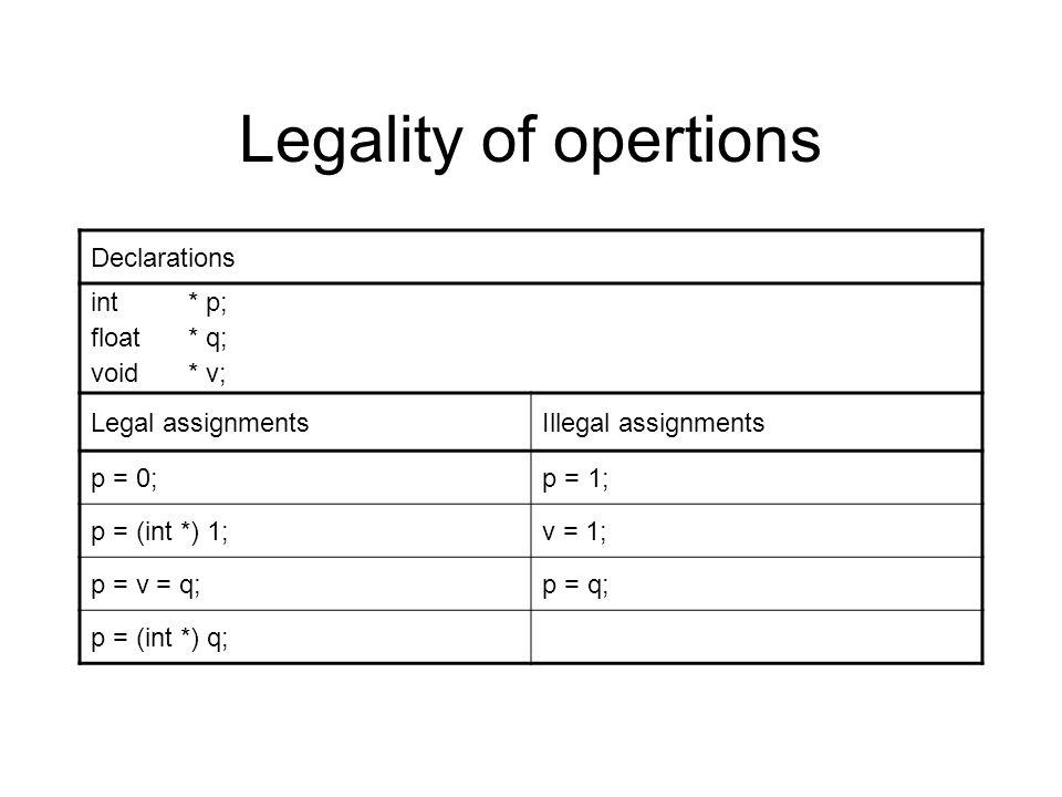 Legality of opertions Declarations int float void * p; * q; * v; Legal assignmentsIllegal assignments p = 0;p = 1; p = (int *) 1;v = 1; p = v = q;p = q; p = (int *) q;