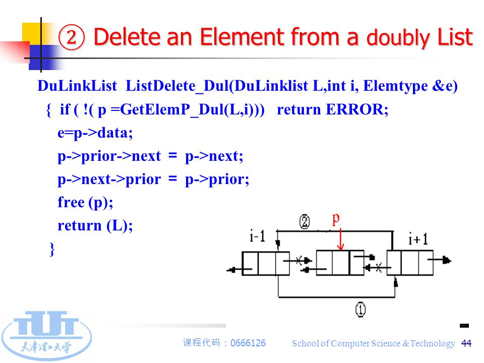 课程代码: 0666126 School of Computer Science &Technology 44 ② Delete an Element from a doubly List DuLinkList ListDelete_Dul(DuLinklist L,int i, Elemtype