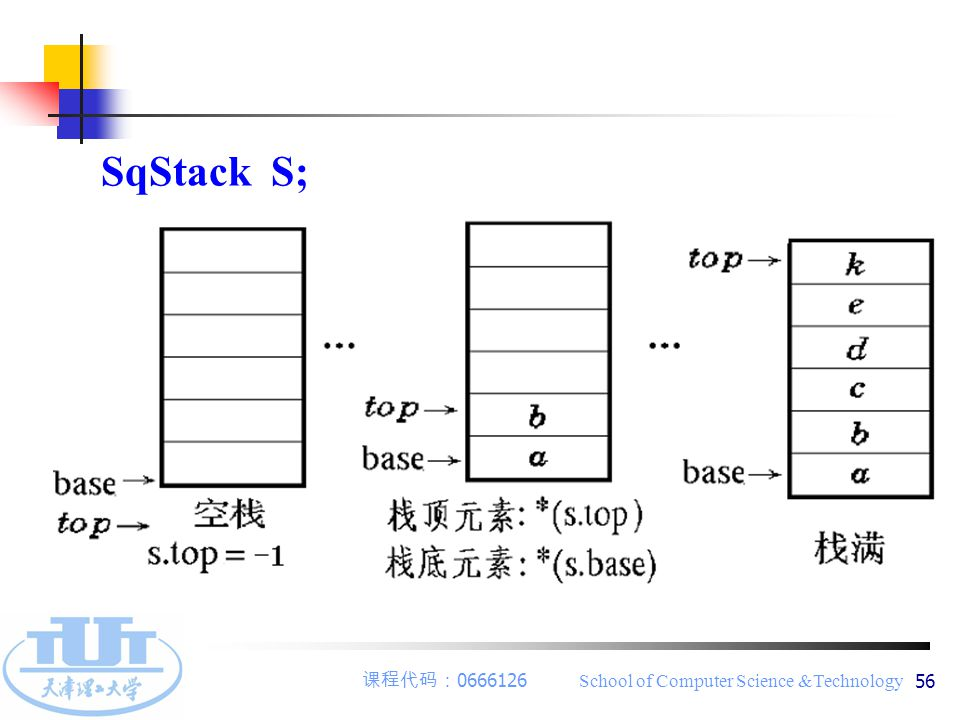 课程代码: 0666126 School of Computer Science &Technology 56 SqStack S;