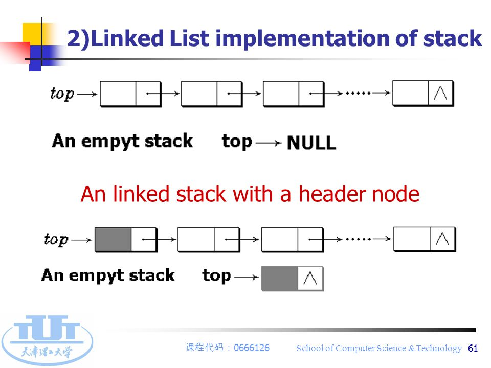 课程代码: 0666126 School of Computer Science &Technology 61 2)Linked List implementation of stack An linked stack with a header node