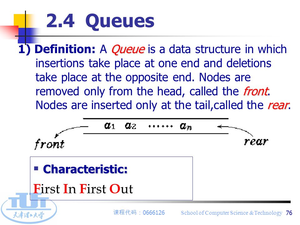课程代码: 0666126 School of Computer Science &Technology 76 2.4 Queues Queue front rear 1) Definition: A Queue is a data structure in which insertions take place at one end and deletions take place at the opposite end.