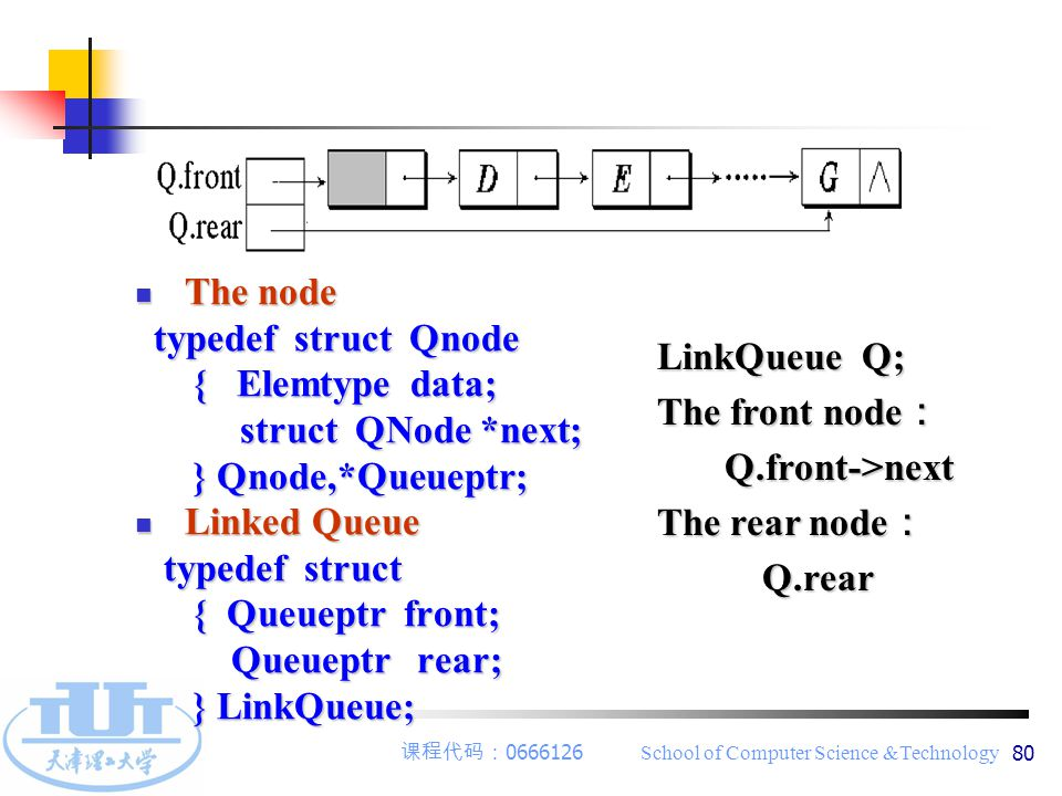 课程代码: 0666126 School of Computer Science &Technology 80 The node The node typedef struct Qnode typedef struct Qnode { Elemtype data; { Elemtype data;
