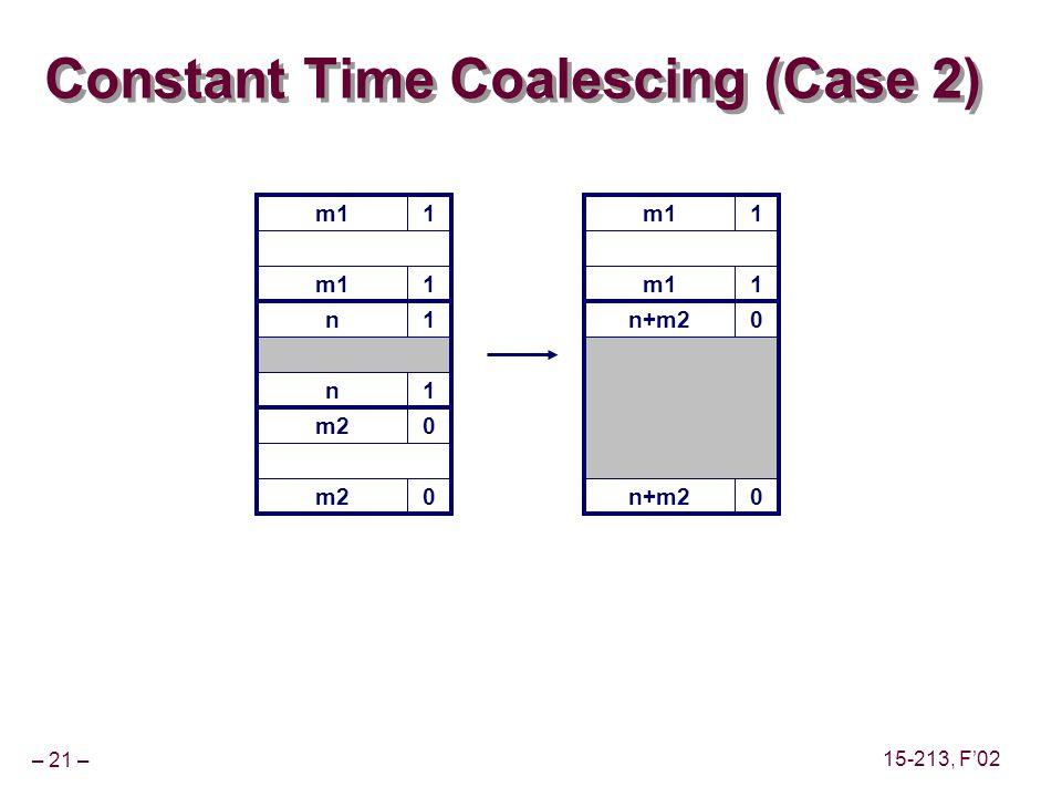– 21 – 15-213, F'02 m11 Constant Time Coalescing (Case 2) m11 n+m20 0 m11 1 n1 n1 m20 0