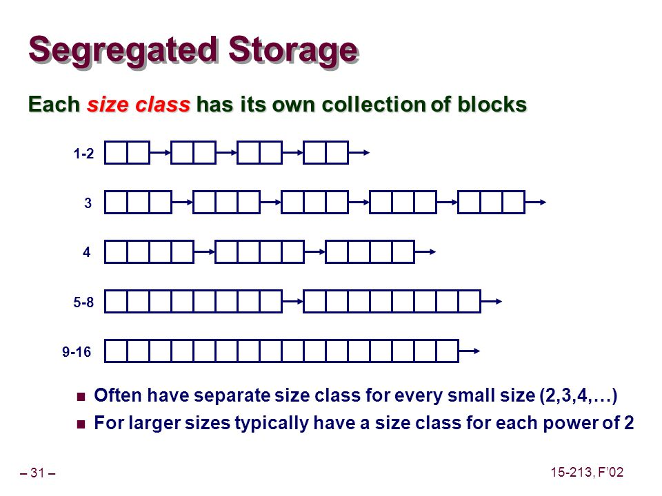 – 31 – 15-213, F'02 Segregated Storage Each size class has its own collection of blocks 1-2 3 4 5-8 9-16 Often have separate size class for every small size (2,3,4,…) For larger sizes typically have a size class for each power of 2
