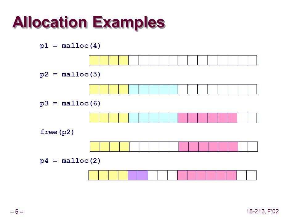 – 5 – 15-213, F'02 Allocation Examples p1 = malloc(4) p2 = malloc(5) p3 = malloc(6) free(p2) p4 = malloc(2)