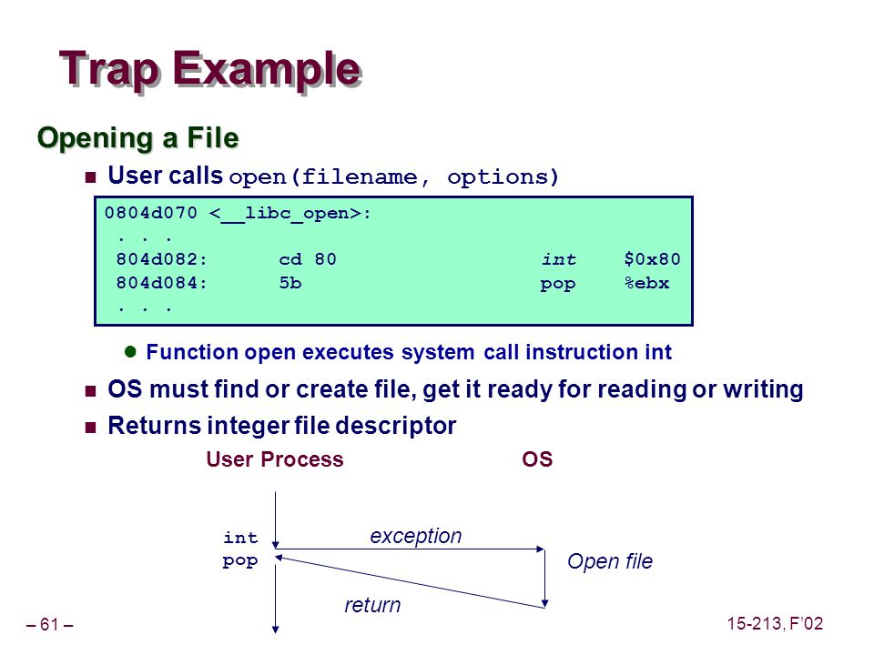 – 61 – 15-213, F'02 Trap Example User ProcessOS exception Open file return int pop Opening a File User calls open(filename, options) Function open executes system call instruction int OS must find or create file, get it ready for reading or writing Returns integer file descriptor 0804d070 :...