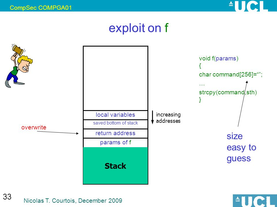CompSec COMPGA01 Nicolas T. Courtois, December 2009 33 exploit on f Stack params of f return address saved bottom of stack local variables increasinga