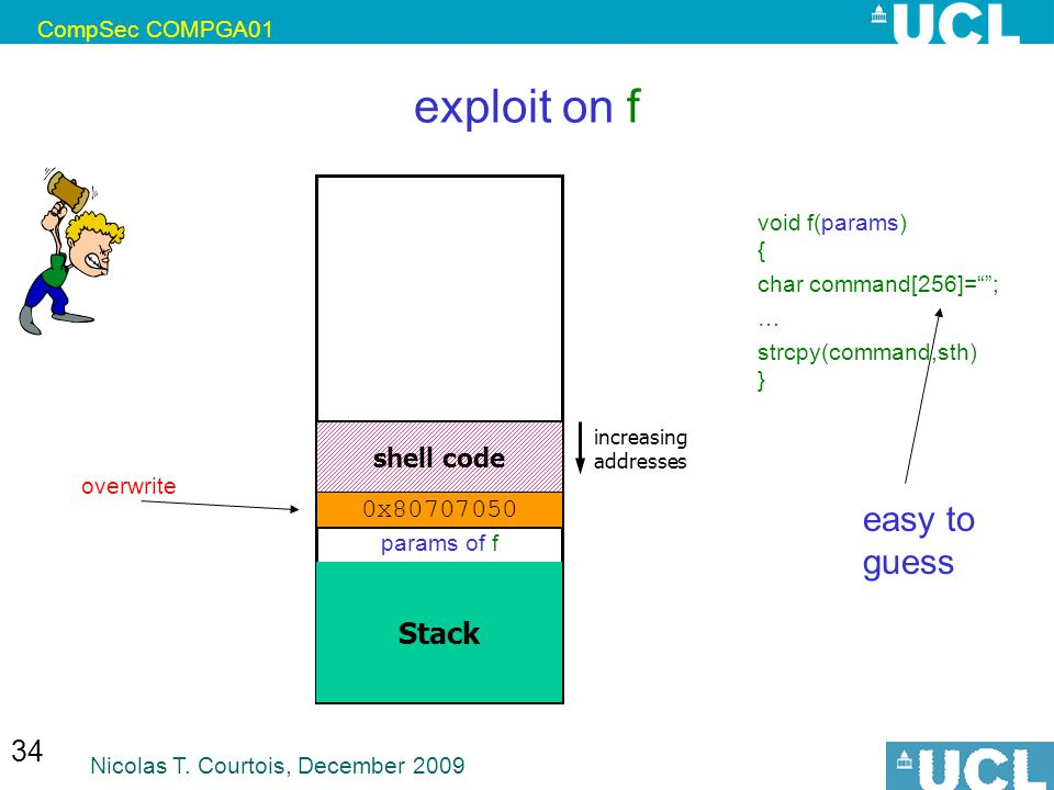 CompSec COMPGA01 Nicolas T. Courtois, December 2009 34 exploit on f Stack params of f return address saved bottom of stack local variables increasinga