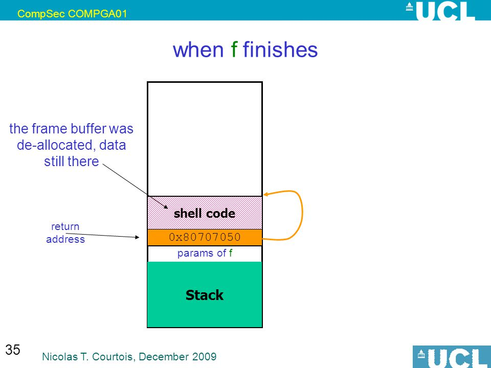 CompSec COMPGA01 Nicolas T. Courtois, December 2009 35 when f finishes Stack params of f return address saved bottom of stack local variables return a
