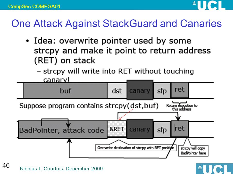 CompSec COMPGA01 Nicolas T. Courtois, December 2009 46 One Attack Against StackGuard and Canaries