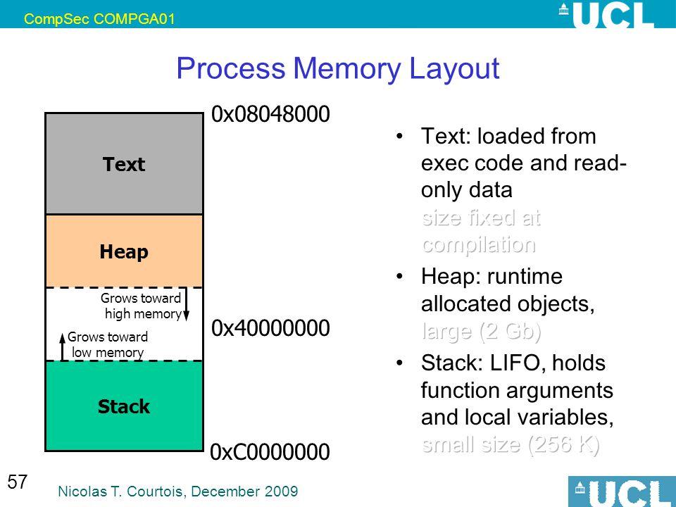 CompSec COMPGA01 Nicolas T. Courtois, December 2009 57 Process Memory Layout Stack Grows toward low memory Heap Grows toward high memory Text 0xC00000