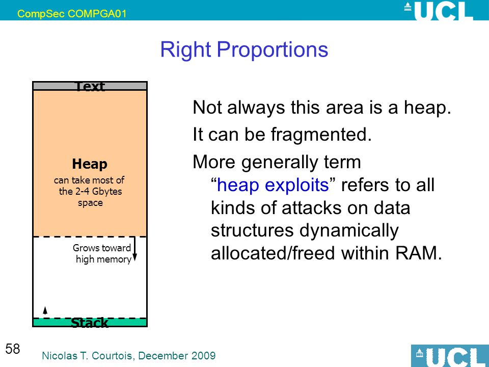 """CompSec COMPGA01 Nicolas T. Courtois, December 2009 58 Right Proportions Not always this area is a heap. It can be fragmented. More generally term """" h"""