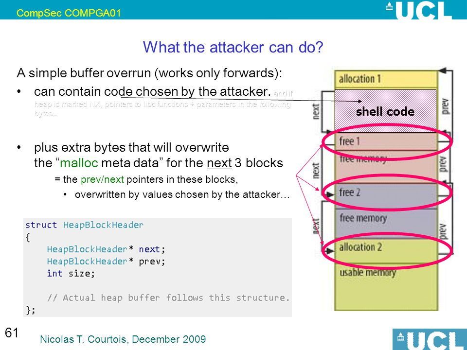 CompSec COMPGA01 Nicolas T. Courtois, December 2009 61 What the attacker can do? shell code