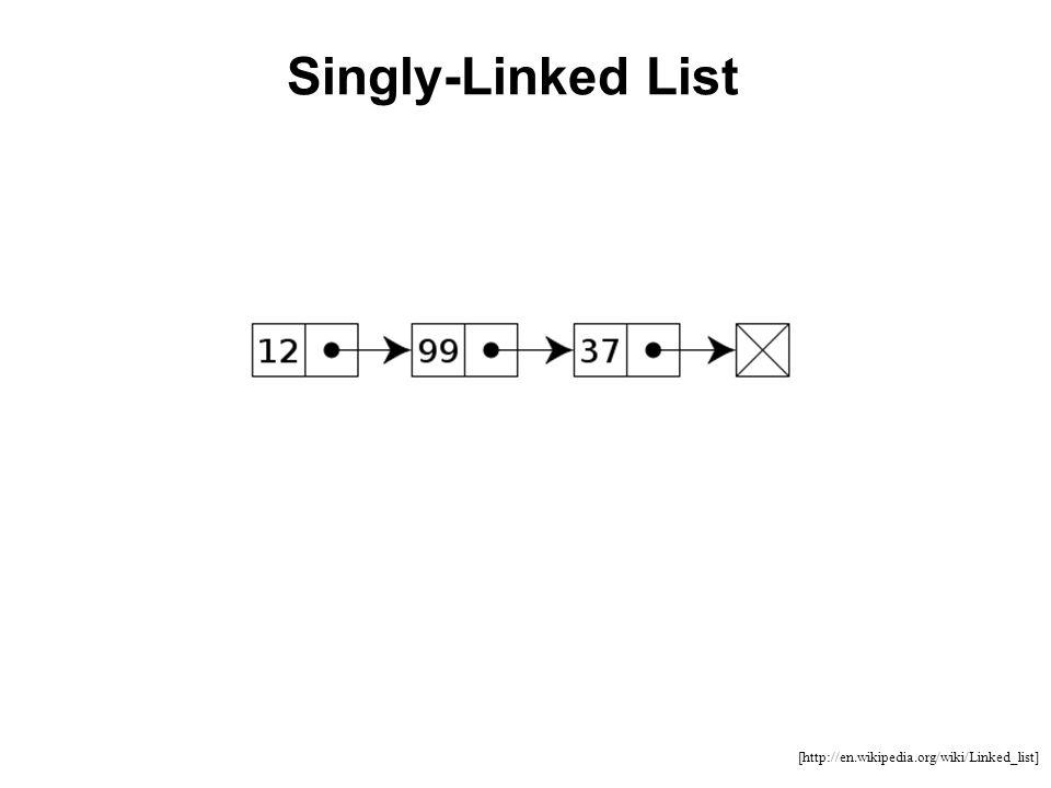 Singly-Linked List [http://en.wikipedia.org/wiki/Linked_list]