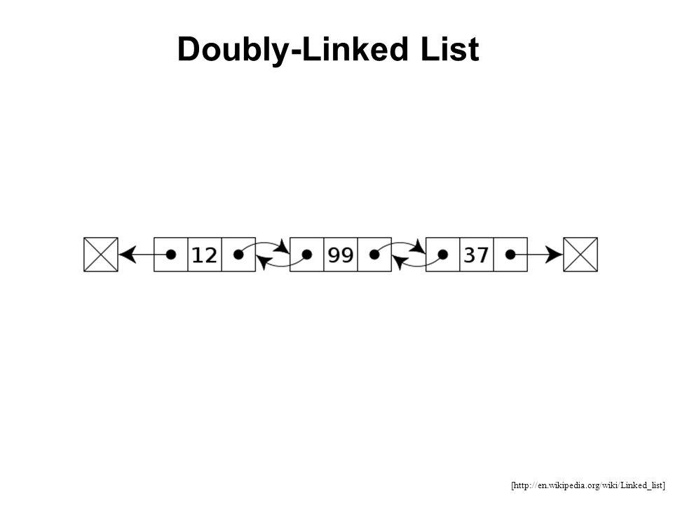 Doubly-Linked List [http://en.wikipedia.org/wiki/Linked_list]