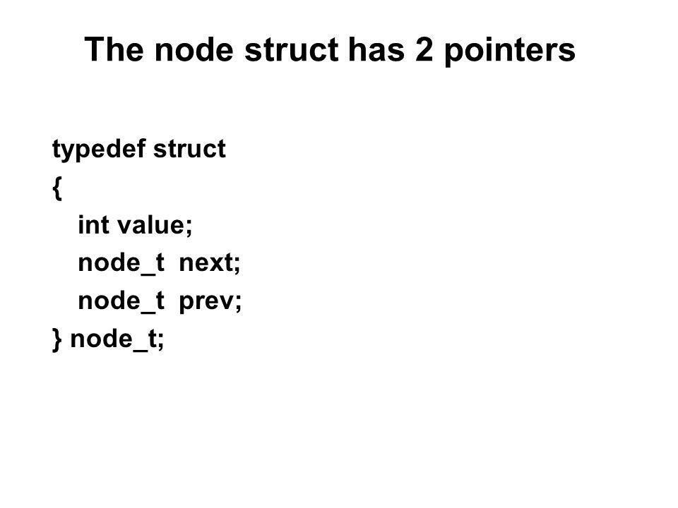 The node struct has 2 pointers typedef struct { int value; node_t next; node_t prev; } node_t;