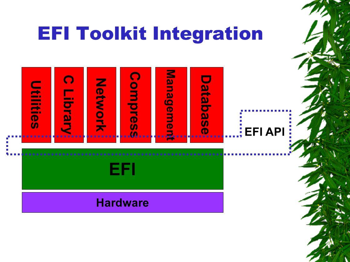 EFI Toolkit Integration Hardware EFI Utilities C Library Network Compress Management EFI API Database