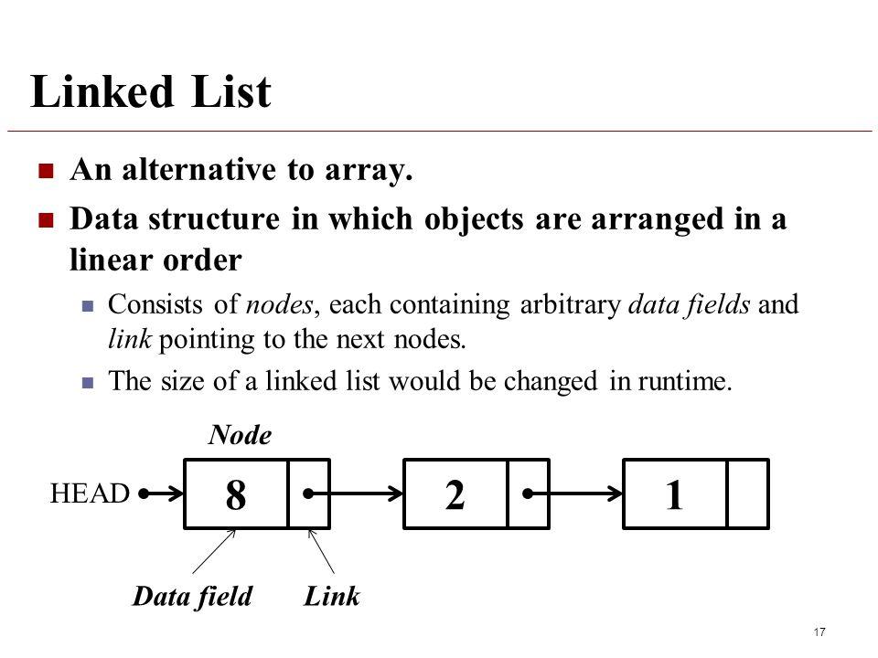 Linked List An alternative to array.