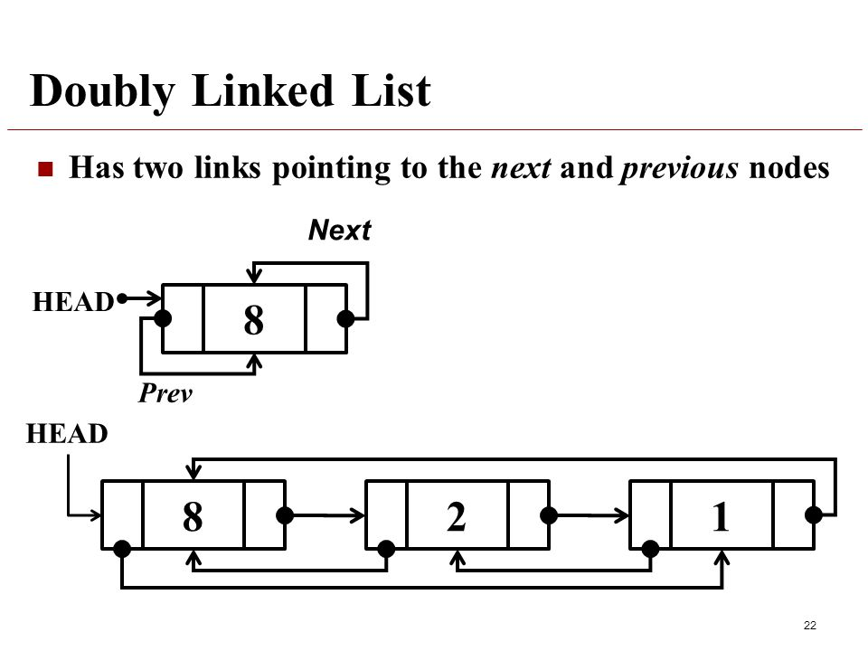 Doubly Linked List Has two links pointing to the next and previous nodes 22 Next Prev HEAD 8 821