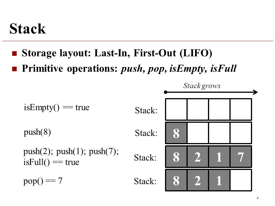 Stack Storage layout: Last-In, First-Out (LIFO) Primitive operations: push, pop, isEmpty, isFull 4 82 Stack: isEmpty() == true 17 8 821 push(8) push(2); push(1); push(7); isFull() == true Stack grows pop() == 7 Stack grows