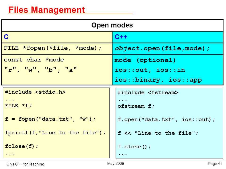 C vs C++ for Teaching May 2009 Page 41 Files Management #include...