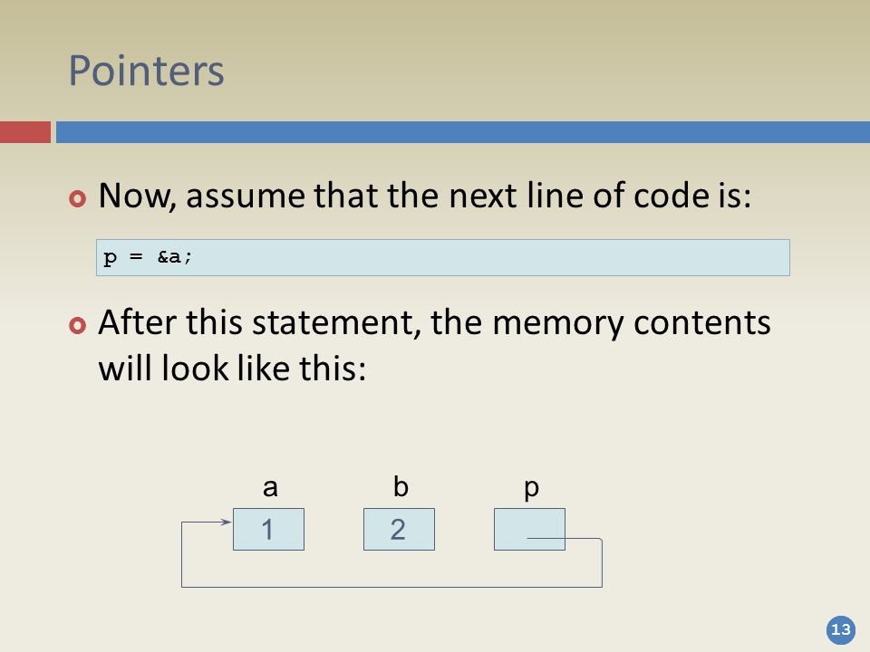 13 Pointers  Now, assume that the next line of code is:  After this statement, the memory contents will look like this: 12 abp p = &a;