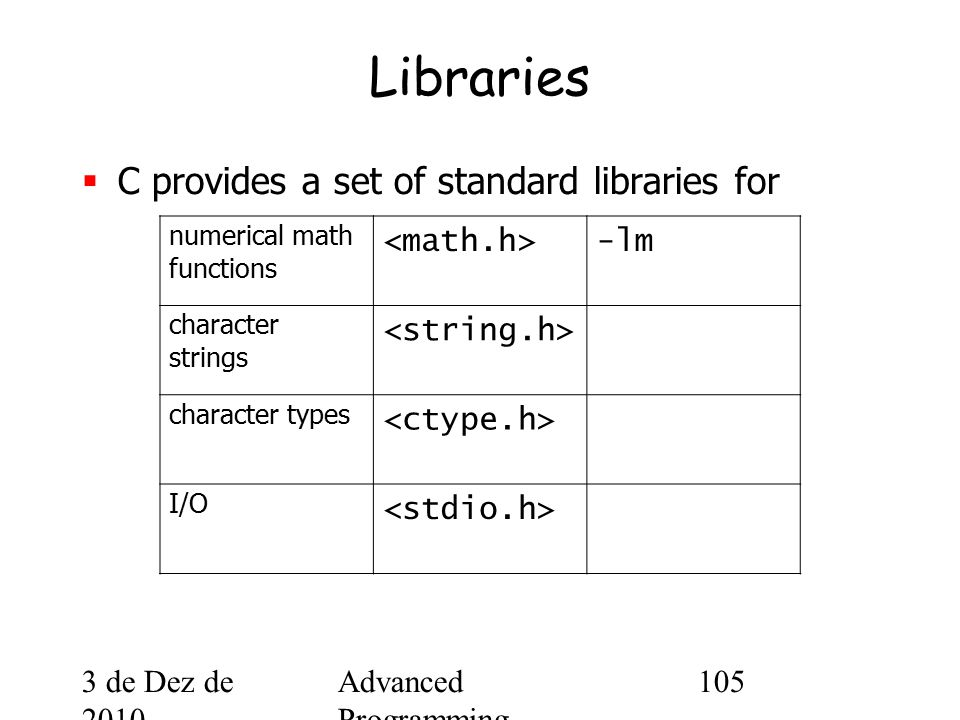 3 de Dez de 2010 Advanced Programming Spring 2002 105 Libraries  C provides a set of standard libraries for numerical math functions -lm character strings character types I/O