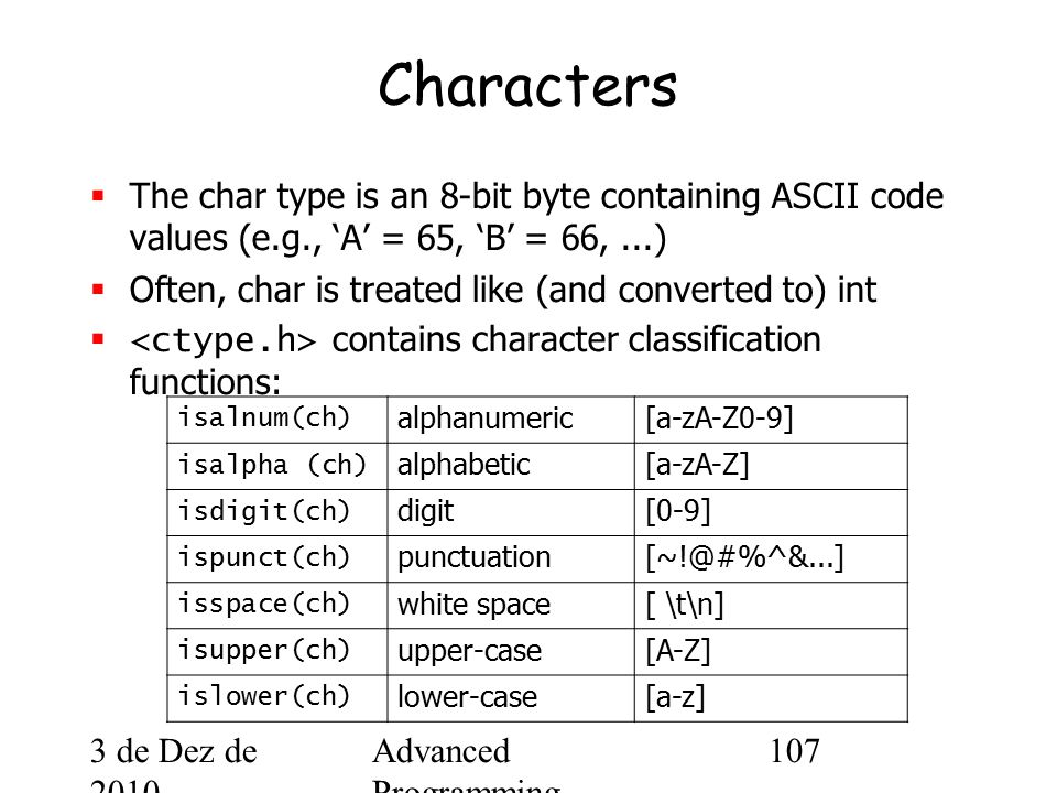 3 de Dez de 2010 Advanced Programming Spring 2002 107 Characters  The char type is an 8-bit byte containing ASCII code values (e.g., 'A' = 65, 'B' = 66,...)  Often, char is treated like (and converted to) int  contains character classification functions: isalnum(ch) alphanumeric[a-zA-Z0-9] isalpha (ch) alphabetic[a-zA-Z] isdigit(ch) digit[0-9] ispunct(ch) punctuation[~!@#%^&...] isspace(ch) white space[ \t\n] isupper(ch) upper-case[A-Z] islower(ch) lower-case[a-z]