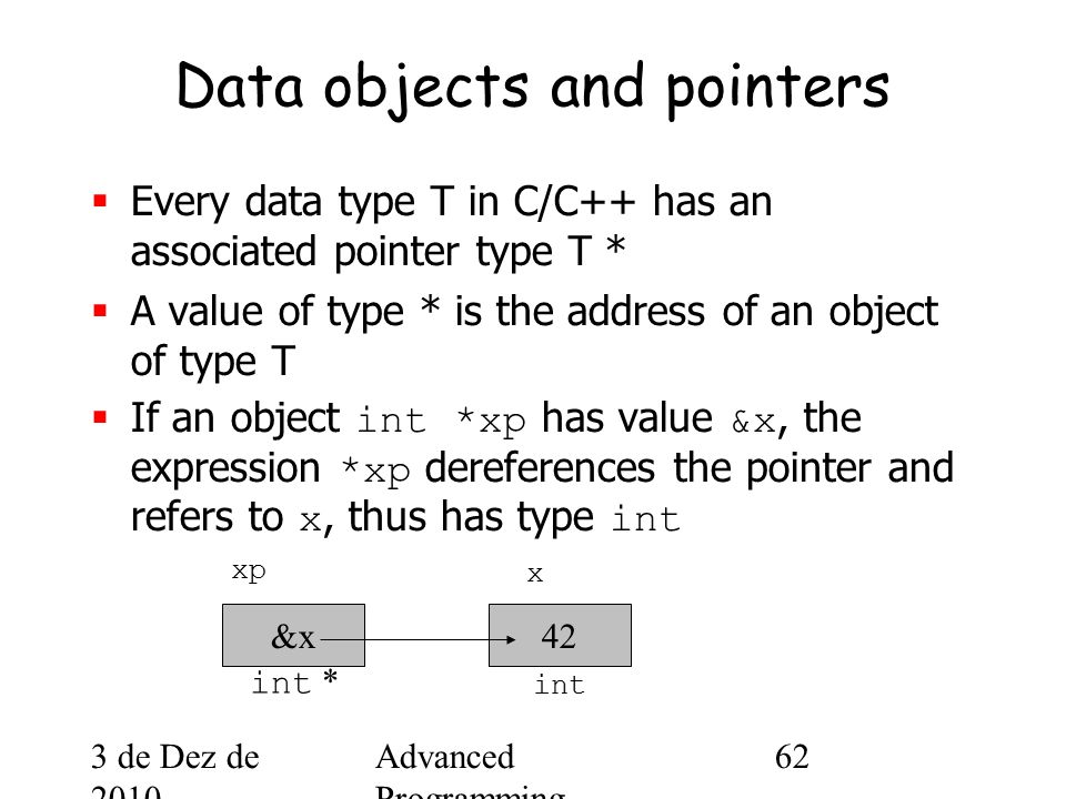 3 de Dez de 2010 Advanced Programming Spring 2002 62 Data objects and pointers  Every data type T in C/C++ has an associated pointer type T *  A value of type * is the address of an object of type T  If an object int *xp has value &x, the expression *xp dereferences the pointer and refers to x, thus has type int &x42 xp x int * int