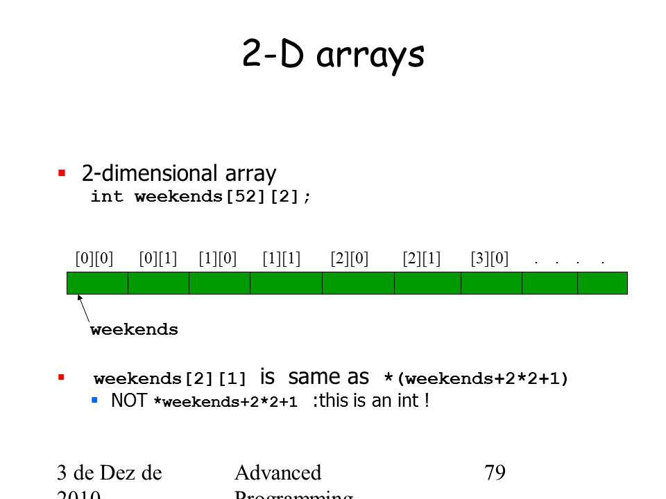 3 de Dez de 2010 Advanced Programming Spring 2002 79 2-D arrays  2-dimensional array int weekends[52][2]; weekends  weekends[2][1] is same as *(weekends+2*2+1)  NOT *weekends+2*2+1 :this is an int .