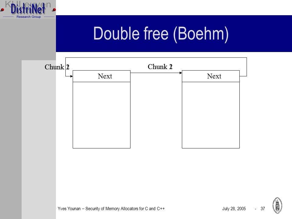 Yves Younan – Security of Memory Allocators for C and C++July 28, 2005 - 37 Chunk 1 Double free (Boehm) Chunk 1 Next Chunk 2